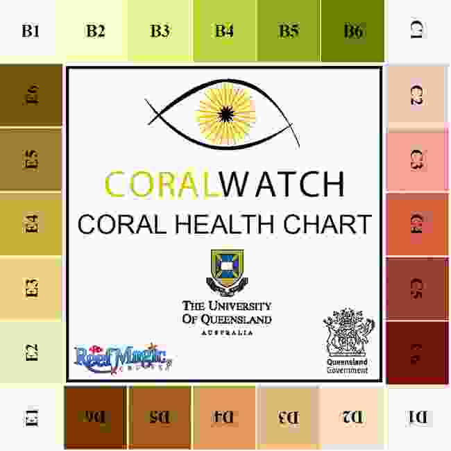 The Coral Watch Colour Chart (Coral Watch)