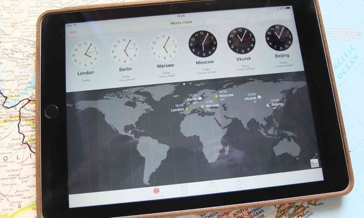iPad solution (Matthew Woodward)